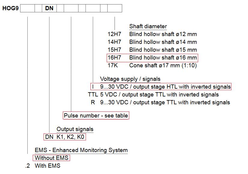 HOG9 DN 1024 I 16H7 - انکودر افزایشی Baumer HOG9