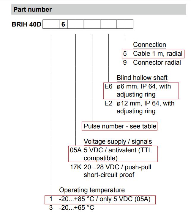 BRIH 40D1605 - انکودر بامر افزایشی BRIH40