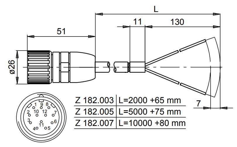 Z 182.003 - کابل انکودر Z182.003