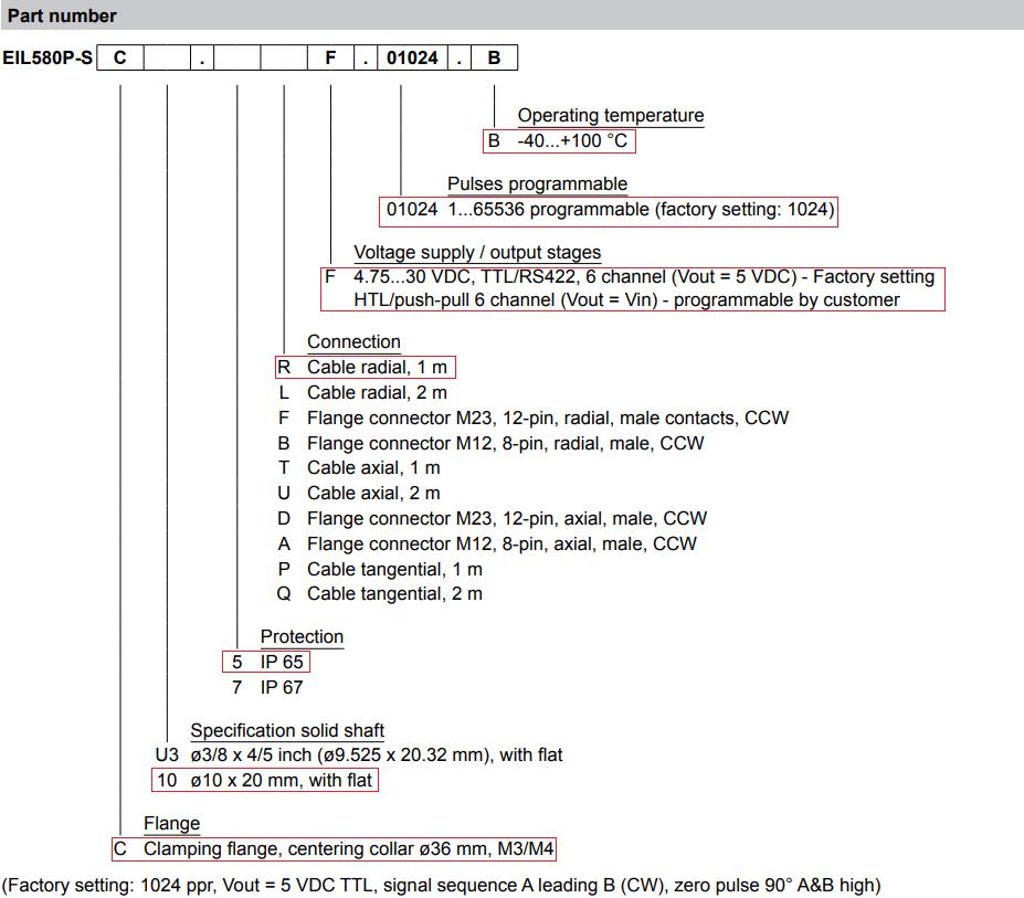 EIL580p sc10 - انکودر بامر شفت افزایشی EIL580P-SC