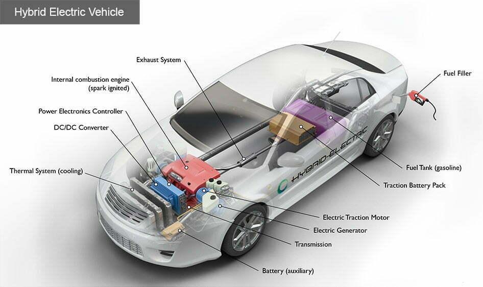 هیبریدی - خودرو هیبریدی چیست؟